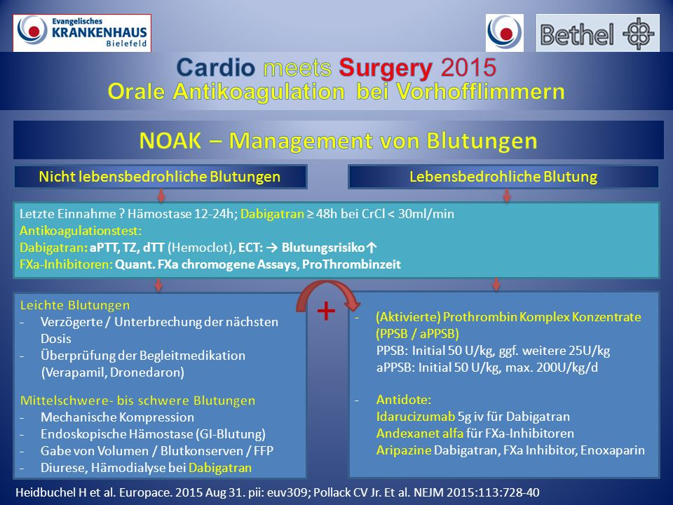 + NOAK – Management von Blutungen Cardio meets Surgery 2015