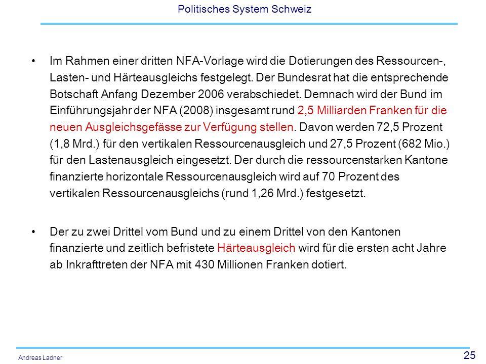 Politisches System Schweiz - ppt video online herunterladen