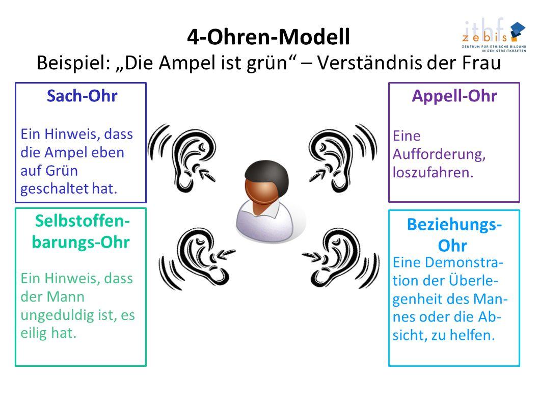4 ohren modell beispiel die ampel ist grn verstndnis der frau - Kommunikationsquadrat Beispiel
