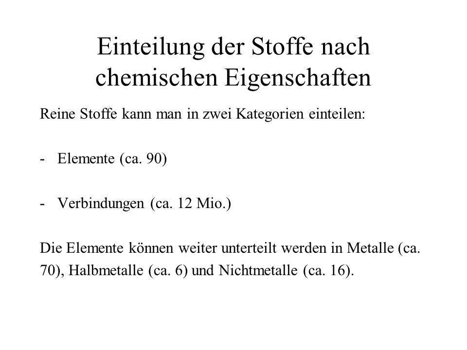 2.4 Physikalische und chemische Vorgänge - ppt video online ...