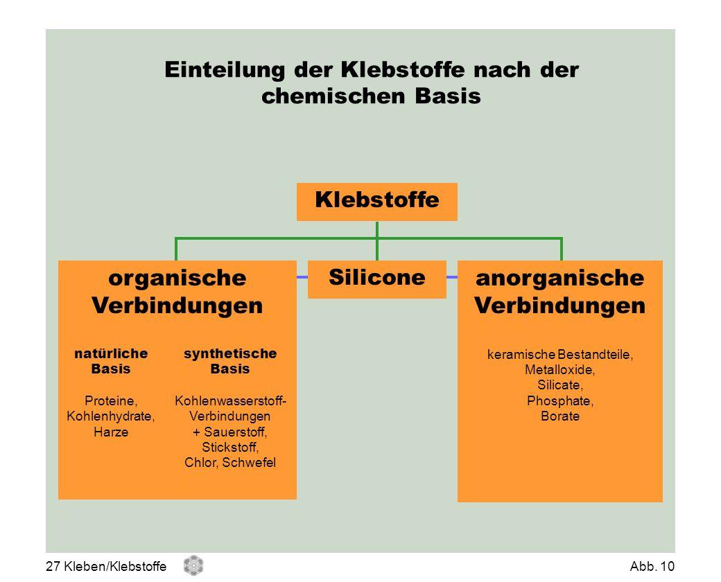 Organische Anorganische Chemie Anorganischechemie 2019 06 29