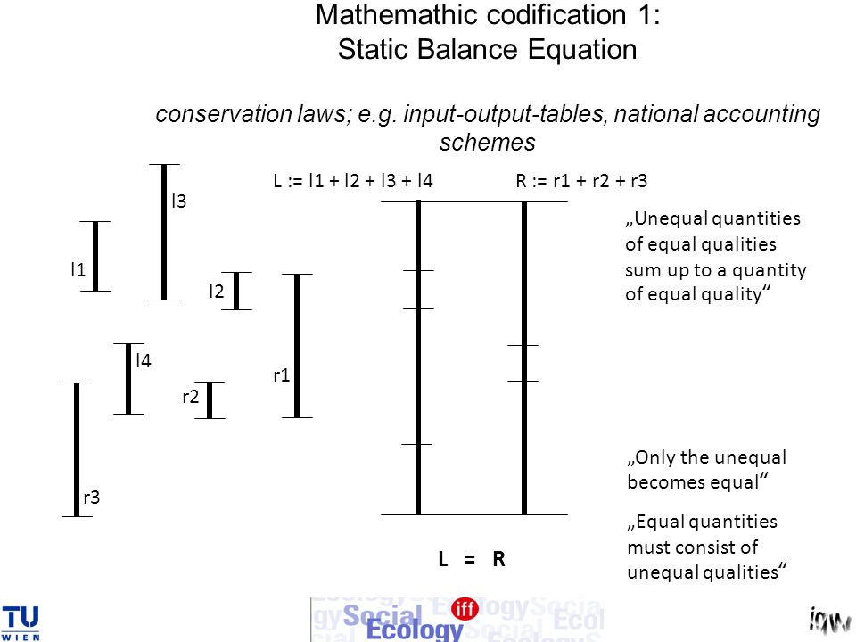 Mathemathic codification 1: Static Balance Equation conservation laws; e.g. input-output-tables, national accounting schemes