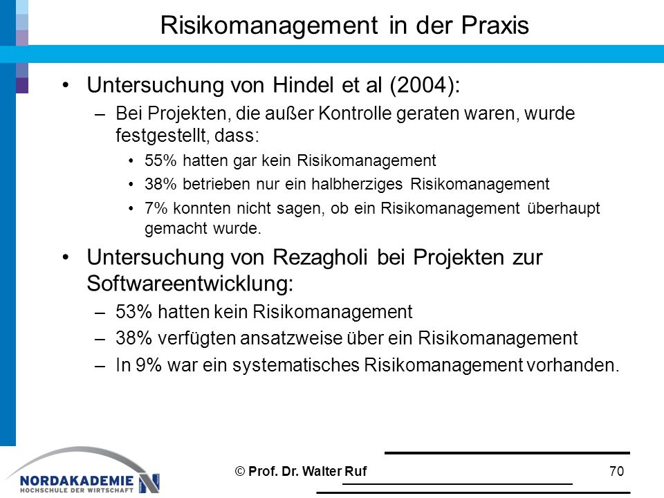 Risikomanagement in der Praxis