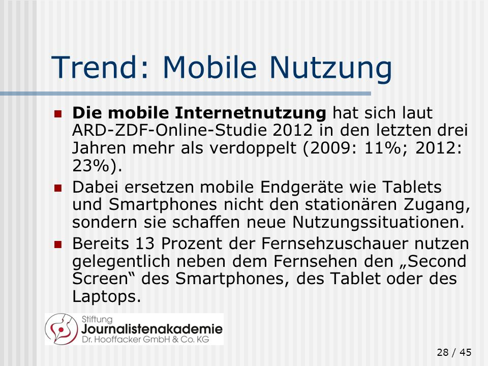 Trend: Mobile Nutzung