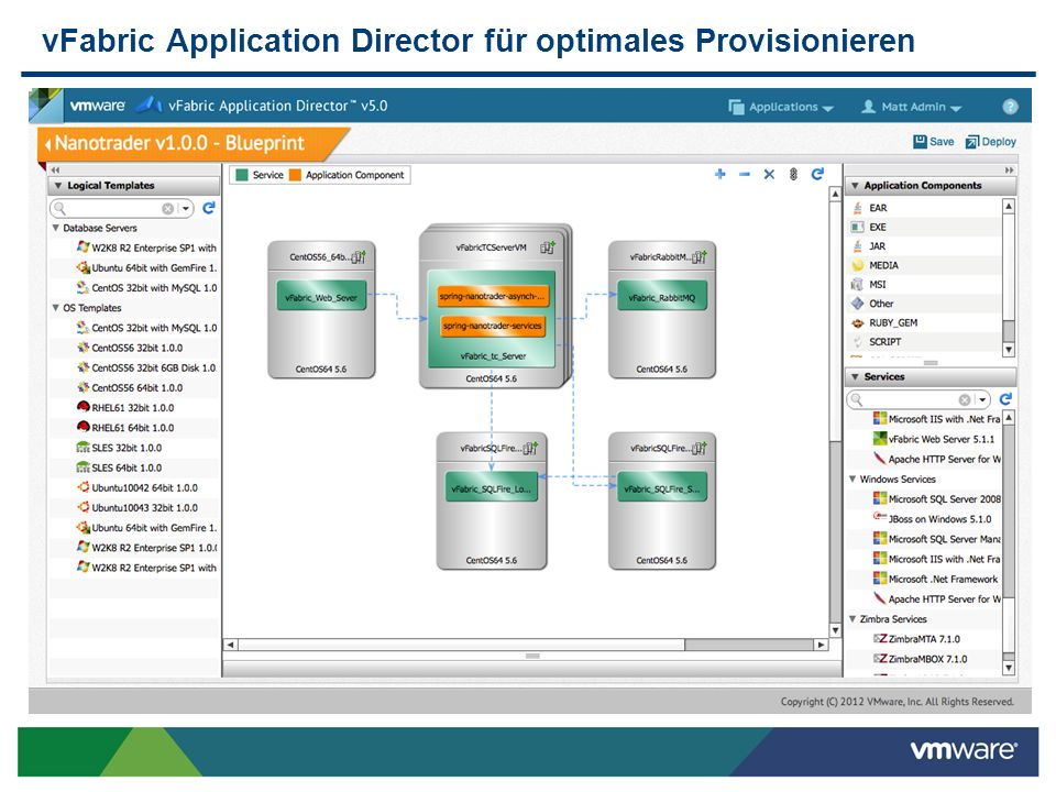 vFabric Application Director für optimales Provisionieren