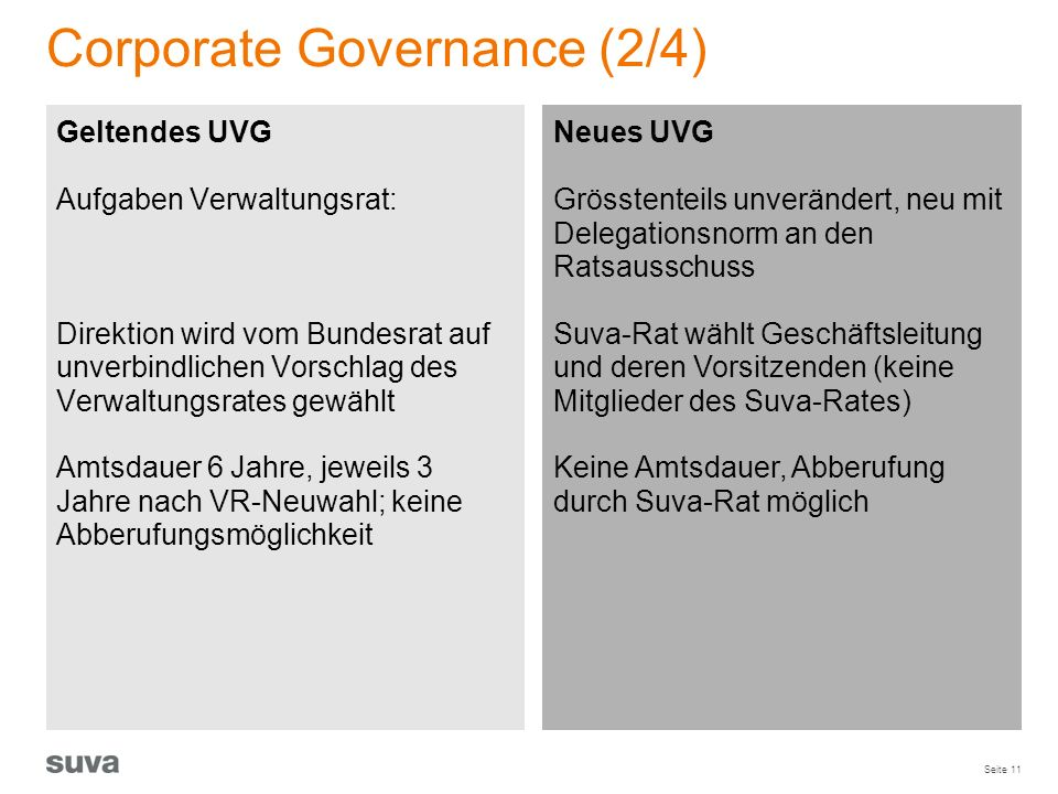 Corporate Governance (2/4)
