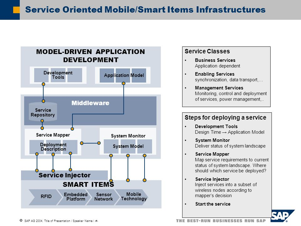 Service Oriented Mobile/Smart Items Infrastructures