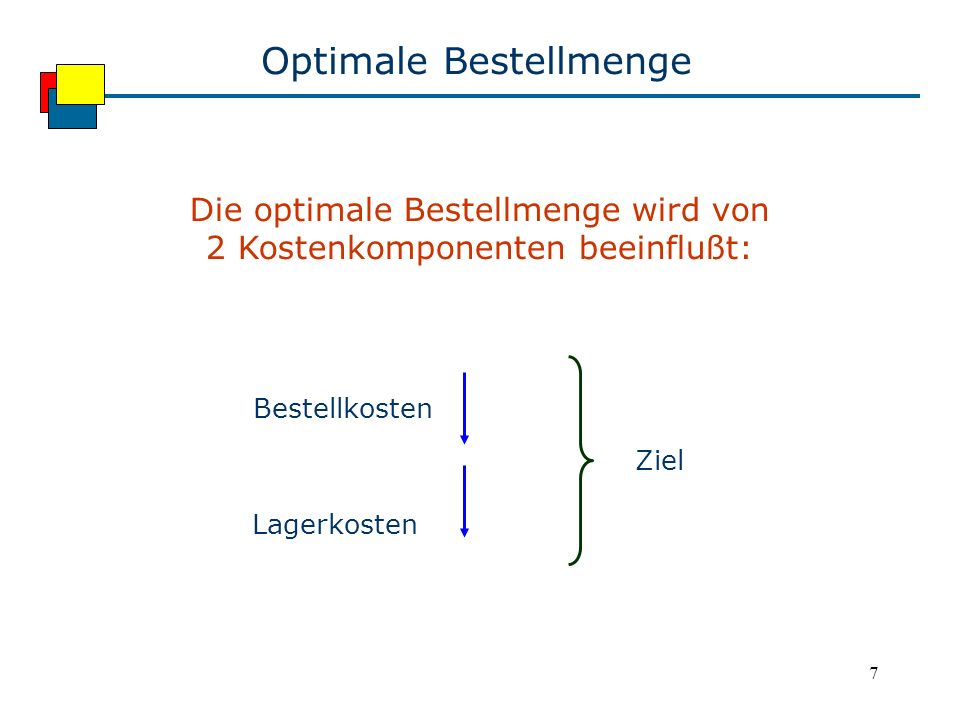 Optimale Bestellmenge