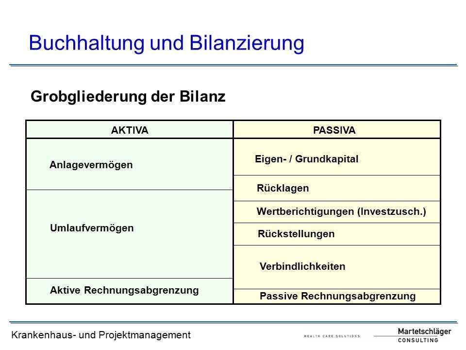 Betriebliches Rechnungswesen Jahresabschluss Und Controlling Ppt