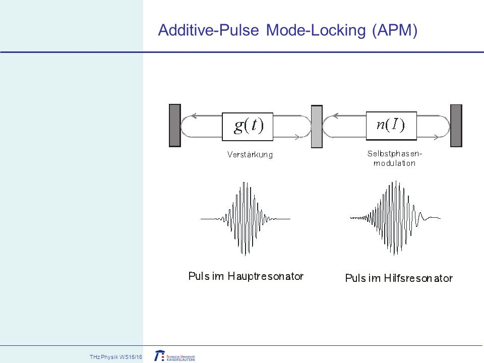 Additive-Pulse Mode-Locking (APM)