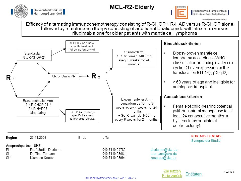 MCL-R2-Elderly
