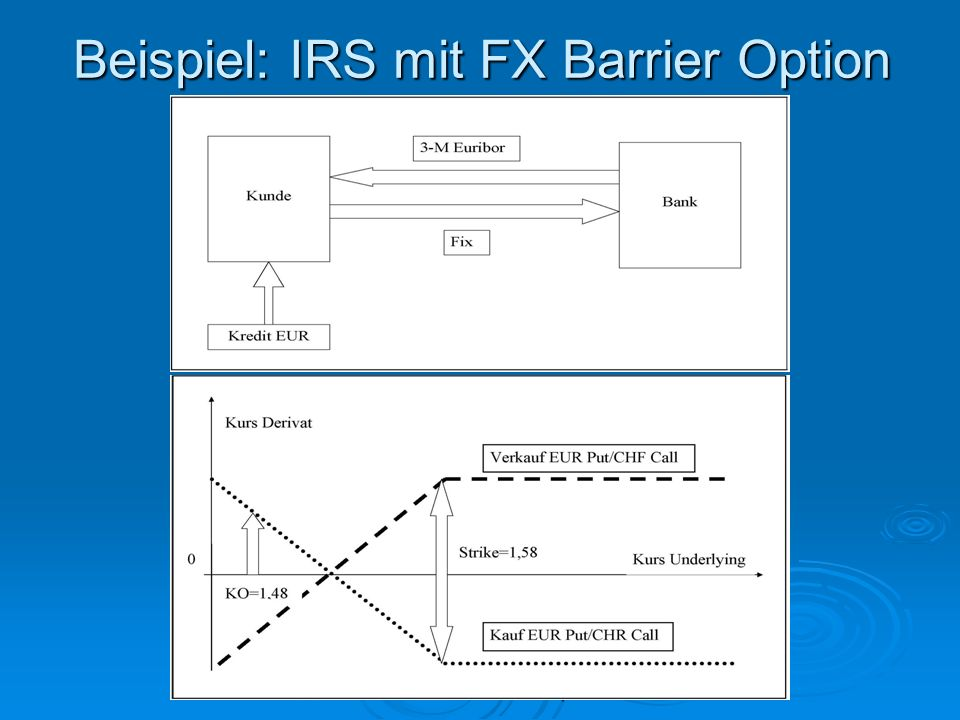 Beispiel: IRS mit FX Barrier Option