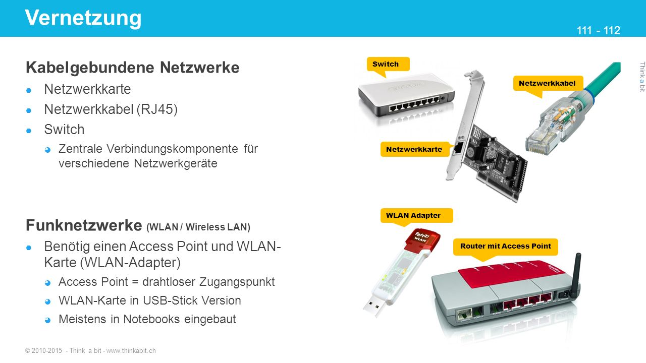 Router mit Access Point