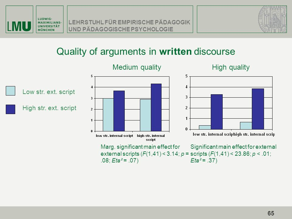 Quality of arguments in written discourse