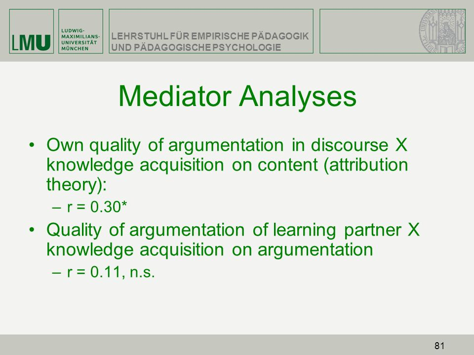 Mediator Analyses Own quality of argumentation in discourse X knowledge acquisition on content (attribution theory):